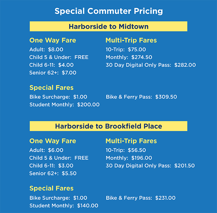 Fares, Routes & Schedules